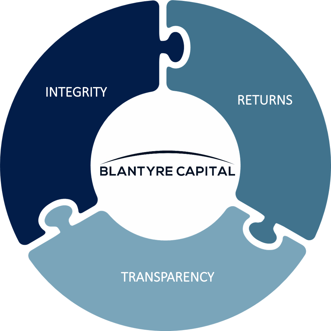 Puzzle pieces named Integrity, Returns, and Transparency forming circle around the Blantyre Capital logo in the center